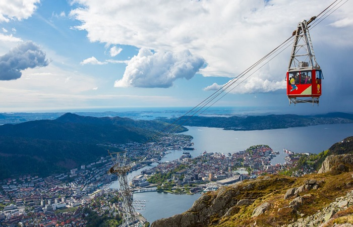 Best Places To Rent A Car In Norway