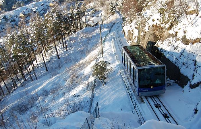 Climate Bergen